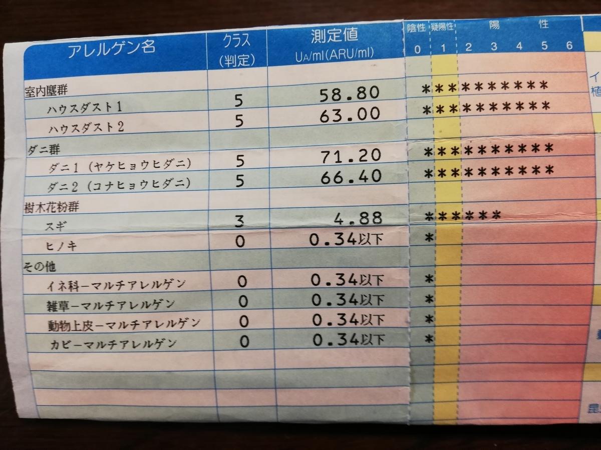 f:id:natsumikan88:20210219142431j:plain