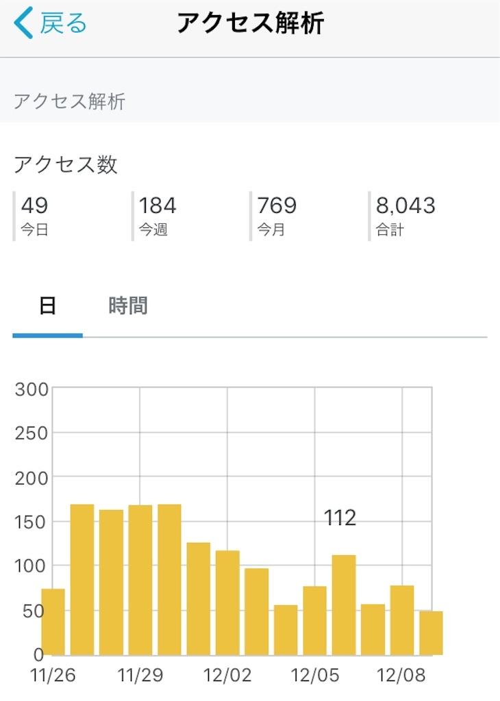 f:id:natsumikan_723kan:20201209184634j:image