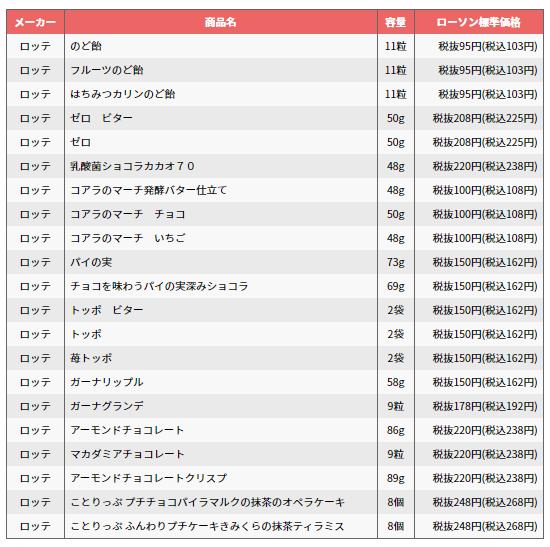f:id:natsumikan_723kan:20210203194709p:plain