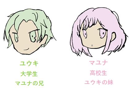 f:id:natsumikan_toaru:20210211204146p:plain