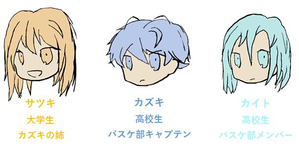 f:id:natsumikan_toaru:20210313223243p:plain
