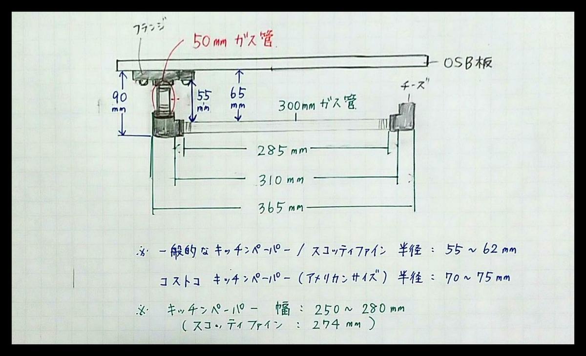 f:id:natsumikandiy:20200115143423j:plain