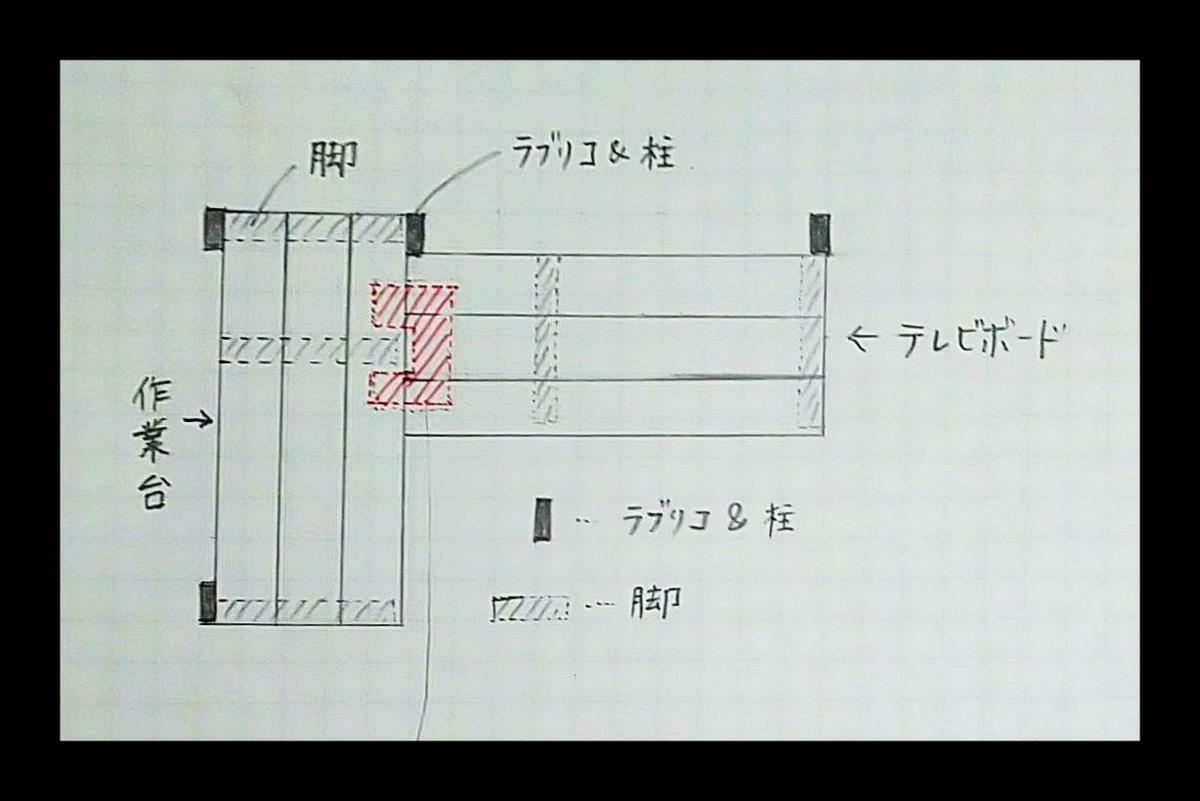 f:id:natsumikandiy:20200205213538j:plain