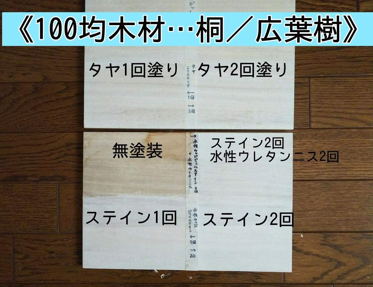 f:id:natsumikandiy:20201229152315j:plain