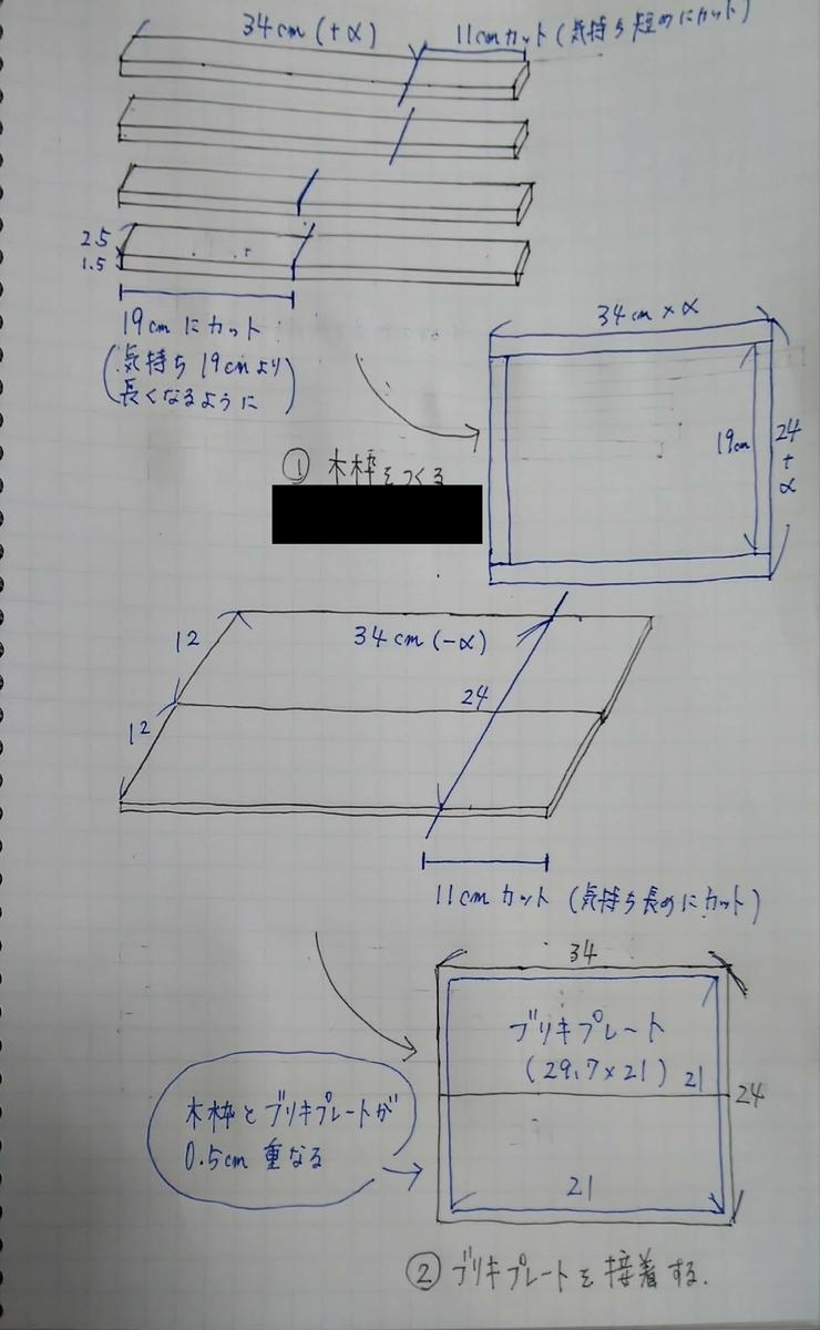 f:id:natsumikandiy:20210414220254j:plain