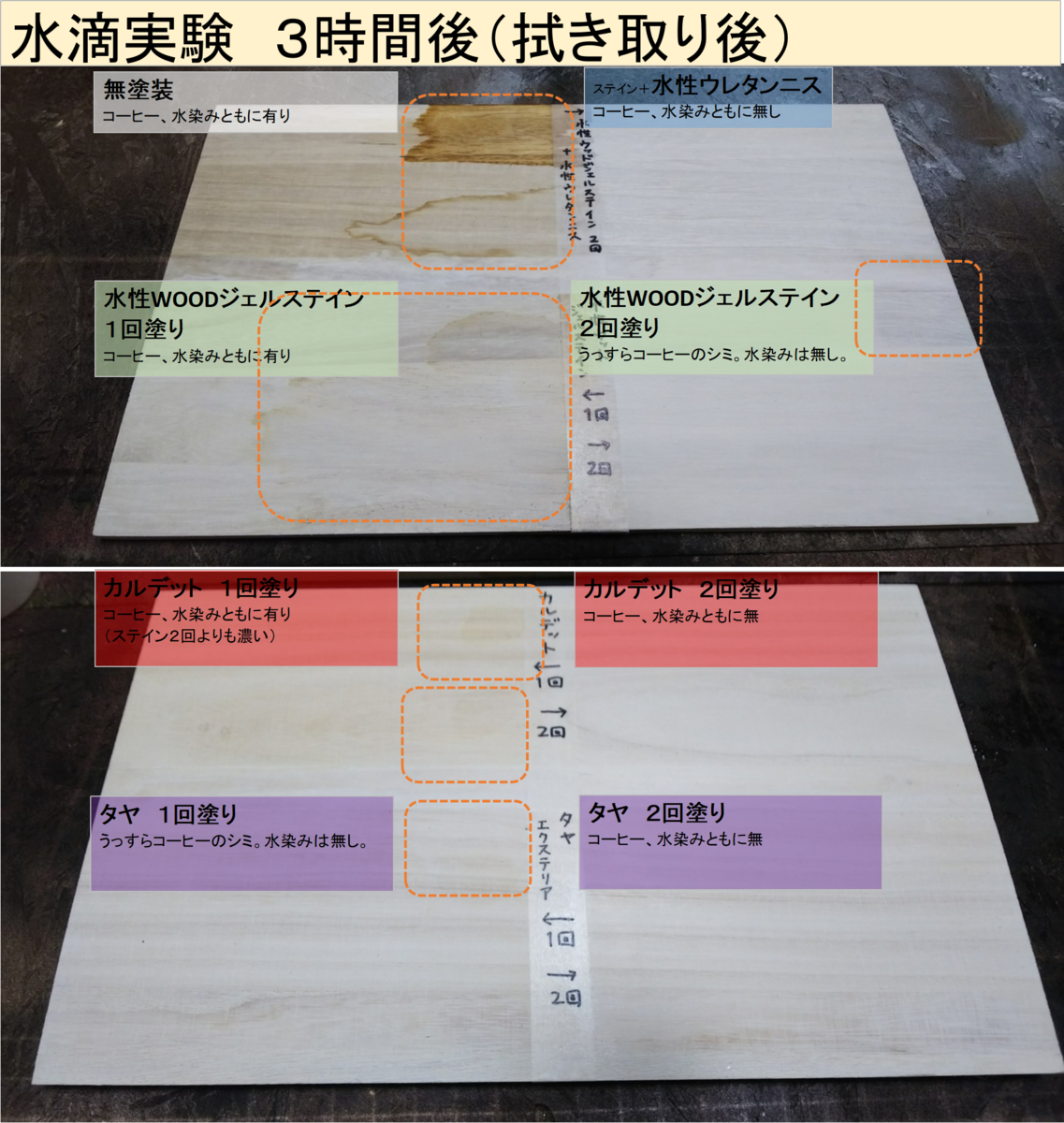 f:id:natsumikandiy:20210523012632p:plain