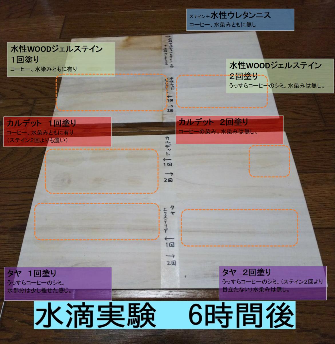 f:id:natsumikandiy:20210525205114p:plain