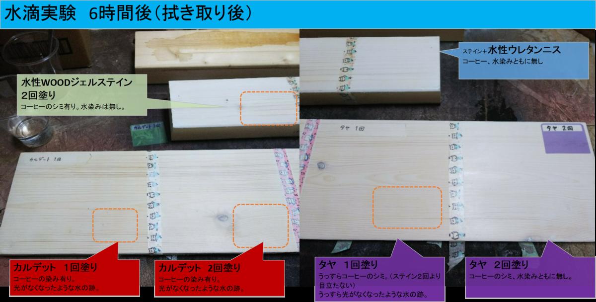 f:id:natsumikandiy:20210526224815p:plain