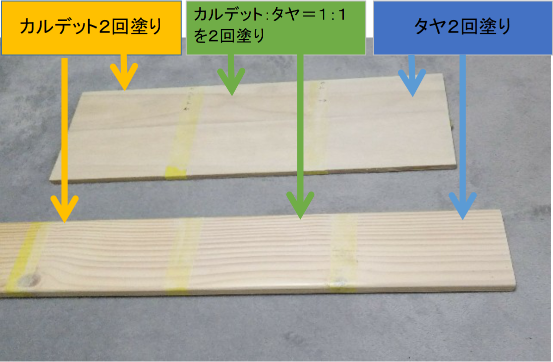 f:id:natsumikandiy:20210528134833p:plain