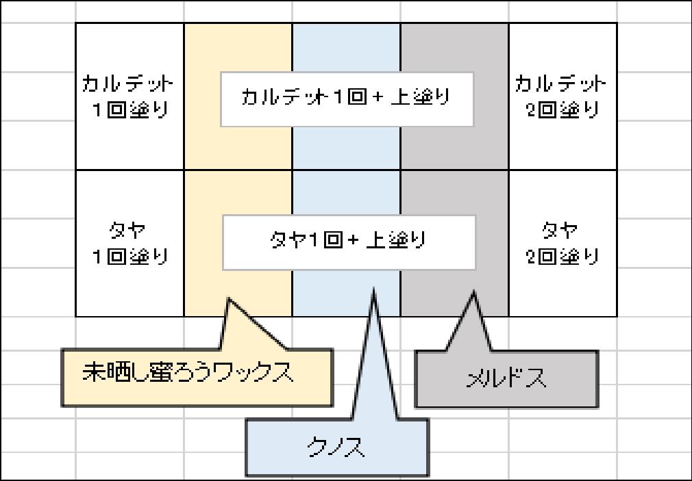 f:id:natsumikandiy:20210603202222p:plain