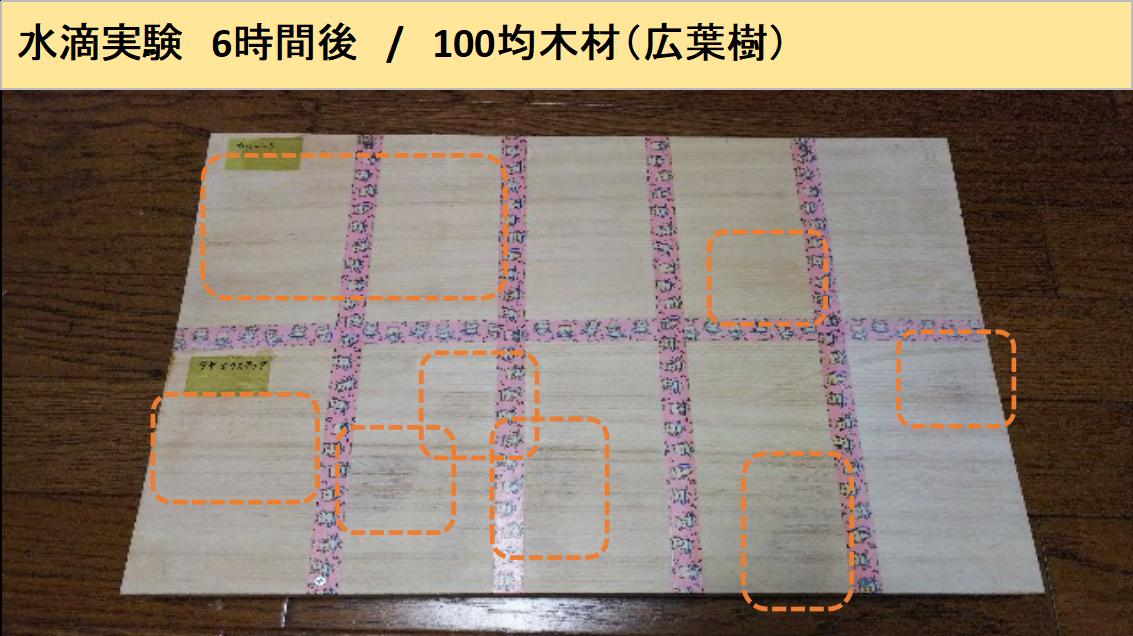 f:id:natsumikandiy:20210605183324p:plain