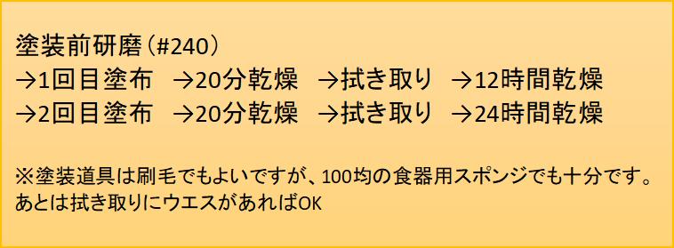 f:id:natsumikandiy:20210612141655p:plain