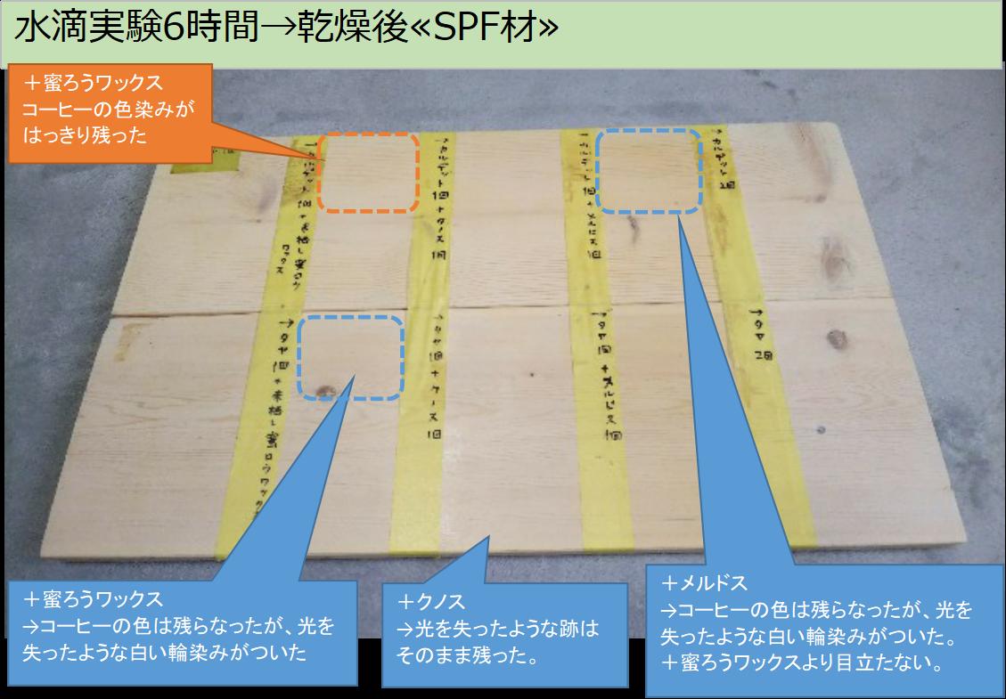 f:id:natsumikandiy:20210615225237p:plain