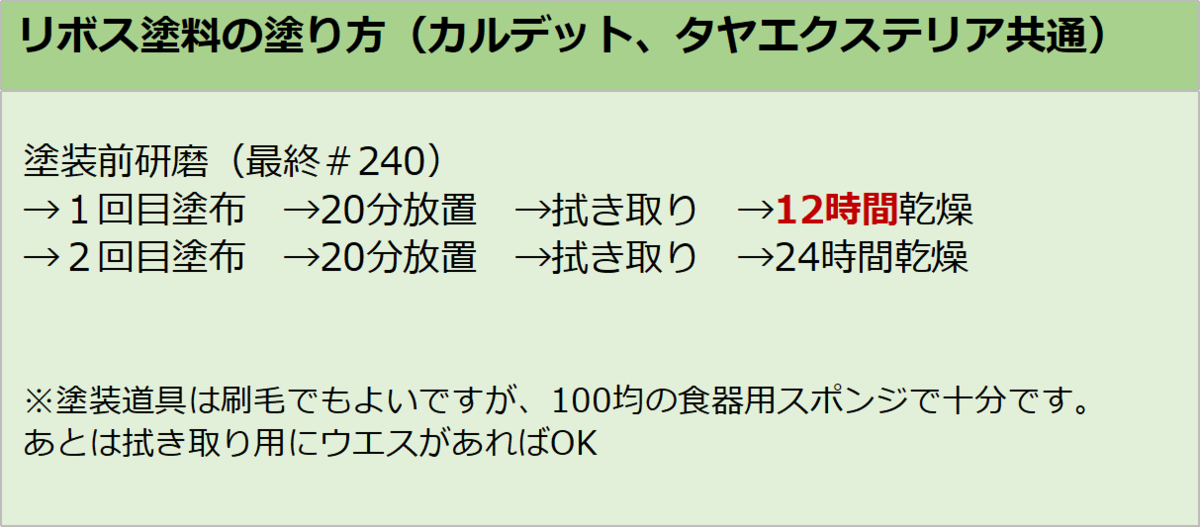f:id:natsumikandiy:20210618205217p:plain