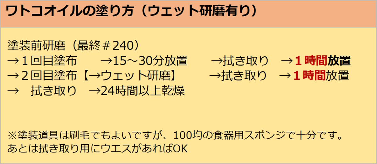 f:id:natsumikandiy:20210618205758p:plain