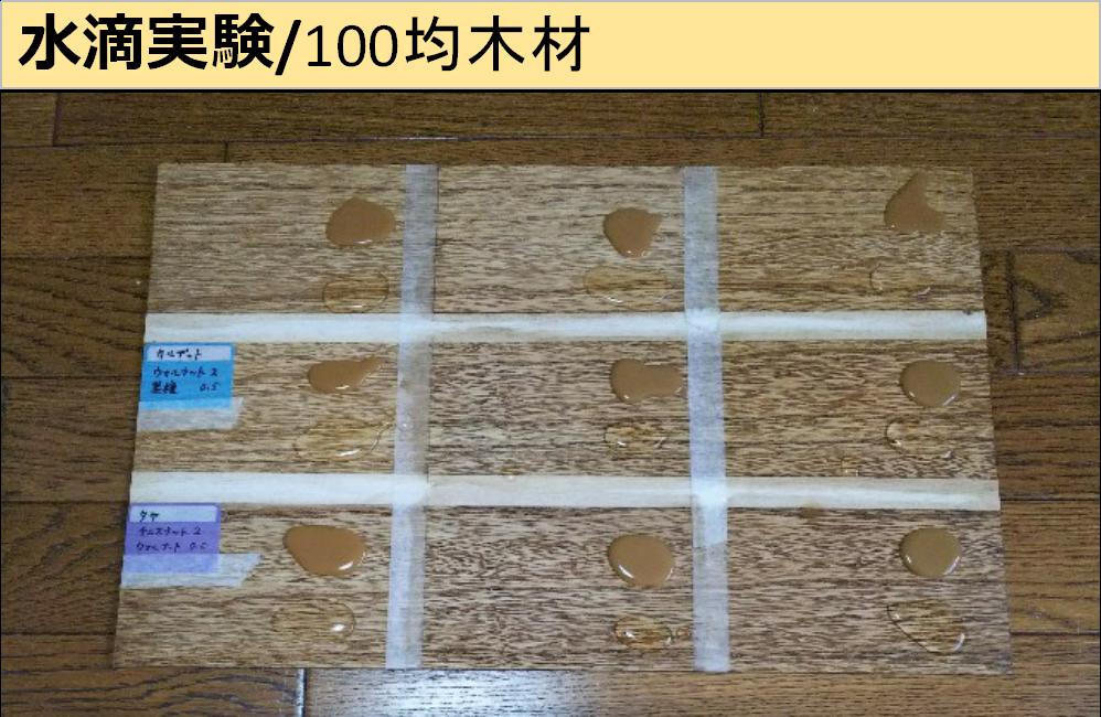 f:id:natsumikandiy:20210620191159p:plain