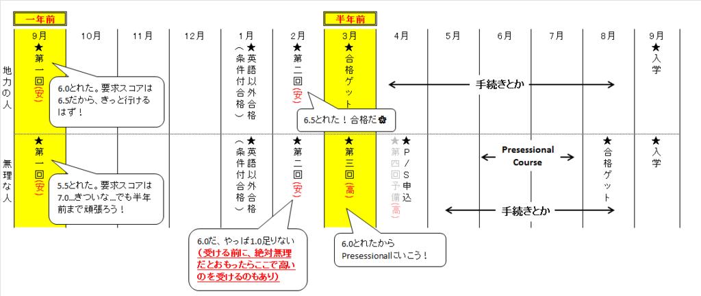 f:id:natsunojiu:20170520135726p:plain