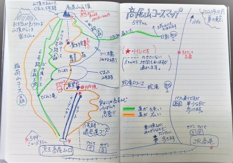 f:id:natsunokujira:20201012160318j:plain