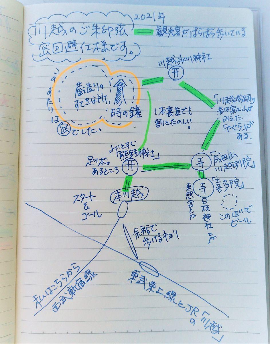 f:id:natsunokujira:20210221095813j:plain