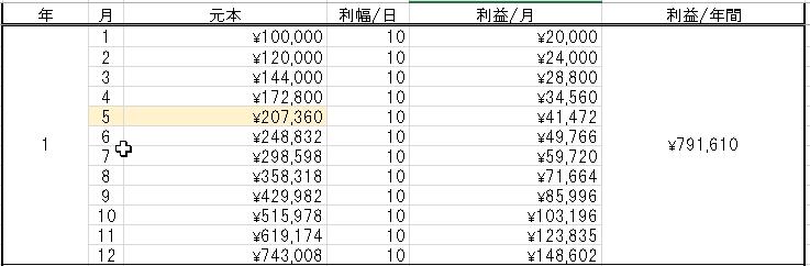 f:id:natsupocha:20181101110649p:plain