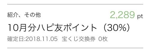 月初に入るハピ友ポイントが 2,289pt(¥)
