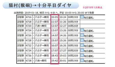 猫村→十分ダイヤ表平日