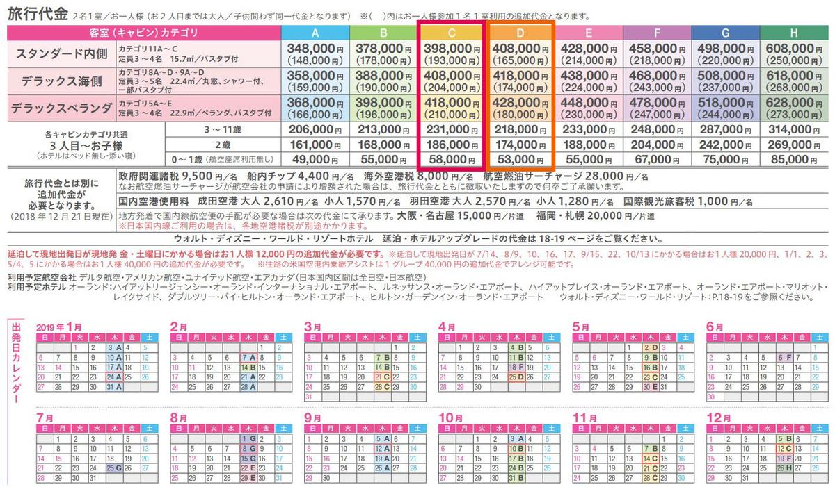 ディズニーファン感謝ツアーは普通に申し込むよりも1万円安い!