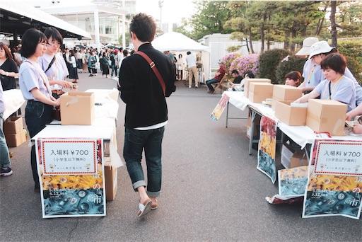 東京蚤の市入場料