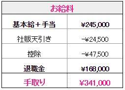 アパレルOLの給料と退職金
