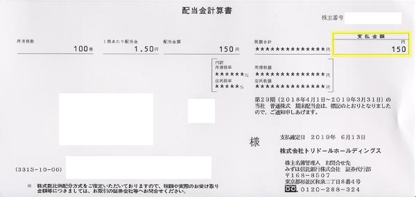2019年3月(第29期) トリドールの配当金は1株1.5円