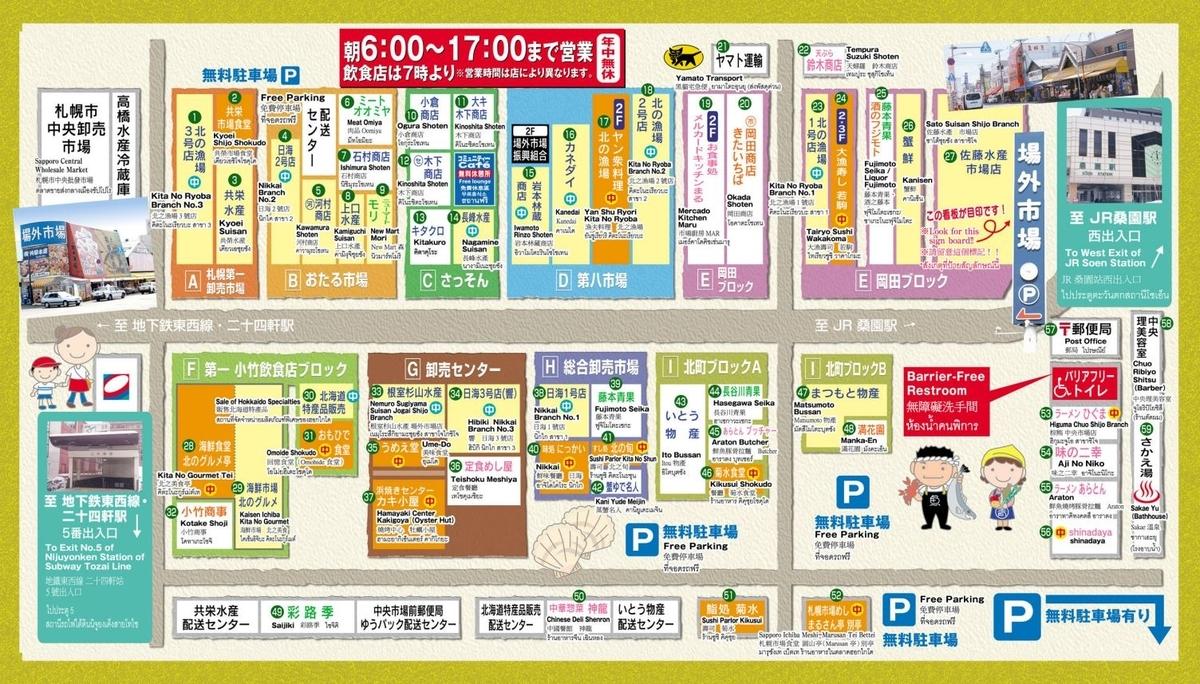 札幌場外市場店舗マップ