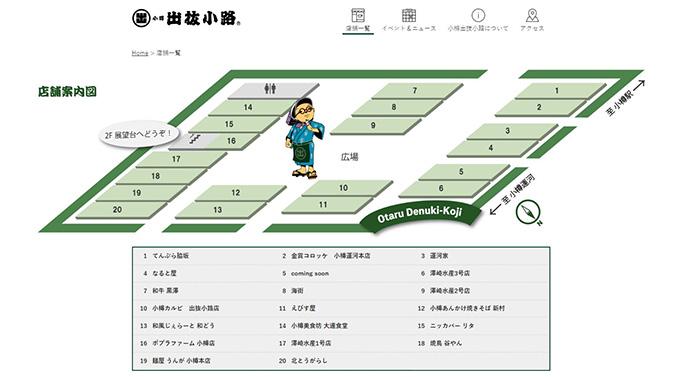 小樽『出抜小路』地図と店舗