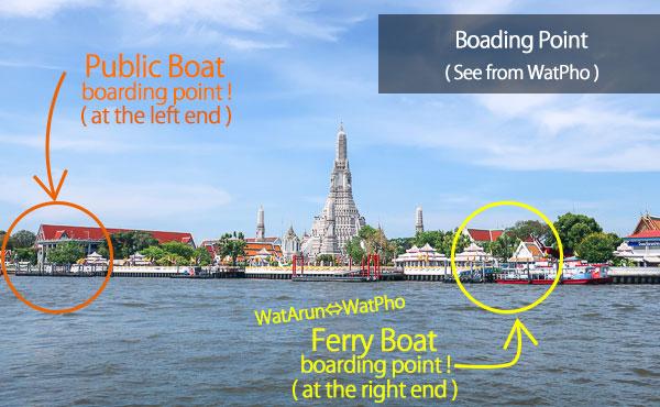 boading point watpho watarun ferry