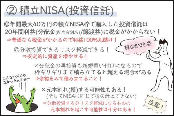積立nisa(投資信託)