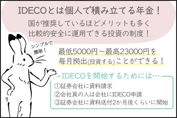 idecoとは個人で積み立てる年金