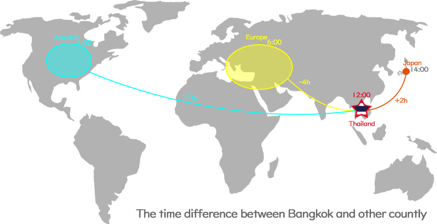 The time difference between Bangkok and other countly