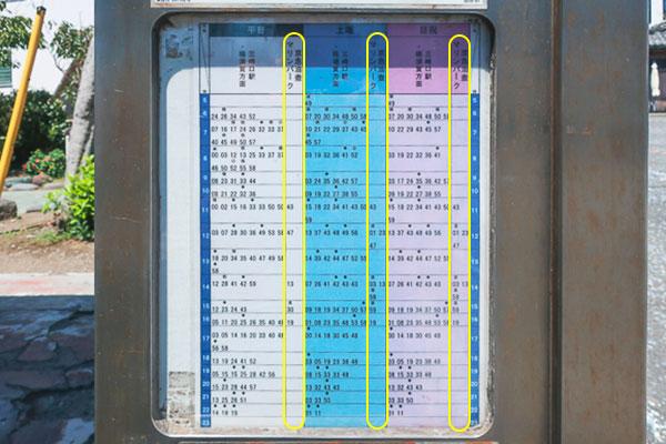 三崎港から油壺マリンパーク行きバス時刻表