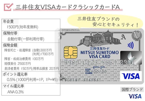 海外旅行オススメクレジットカード①三井住友VISA クラシックカードA年会費保険