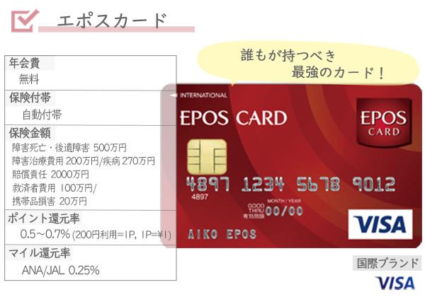 海外旅行オススメクレジットカードエポスカード年会費保険