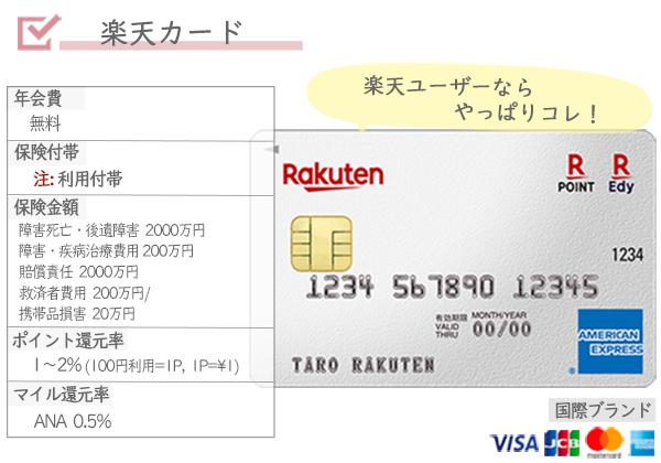 海外旅行オススメクレジットカード楽天カード年会費保険