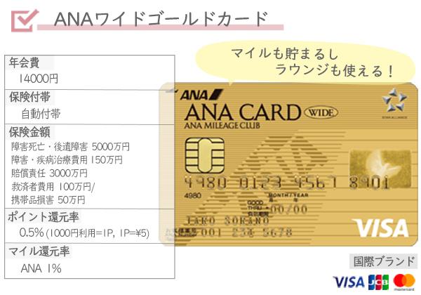 海外旅行オススメクレジットカードANAワイドゴールドカード年会費保険