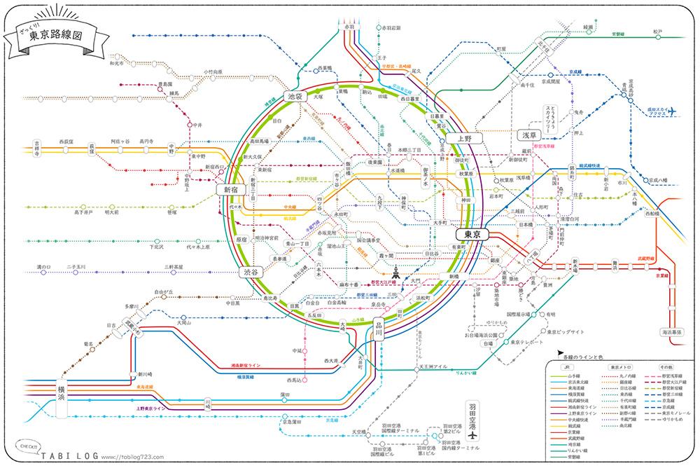 東京路線図