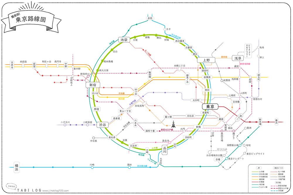 東京路線図 (簡易版)