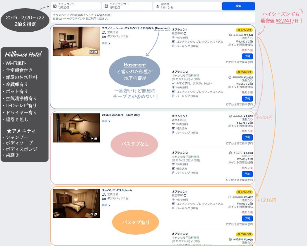 明洞ヒルハウスホテル値段と内容