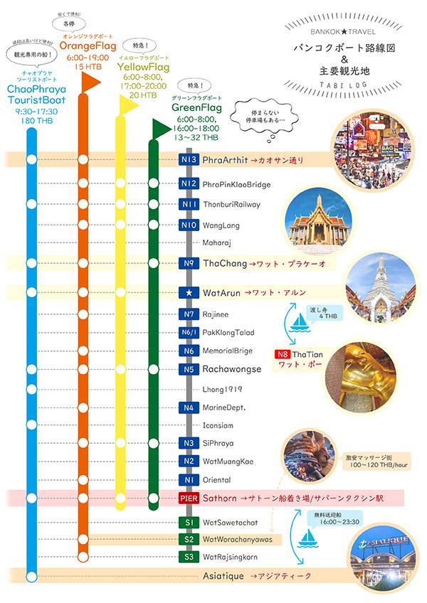 2019バンコクボート路線図路図ダウンロードフリー