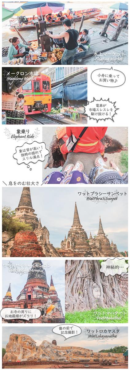 タイ一日現地ツアー