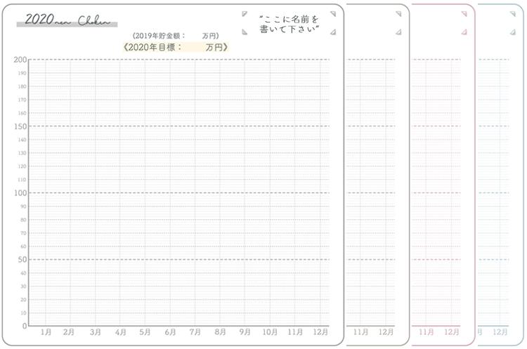 ③インスタver. #まるわかりちょきん(200万円)