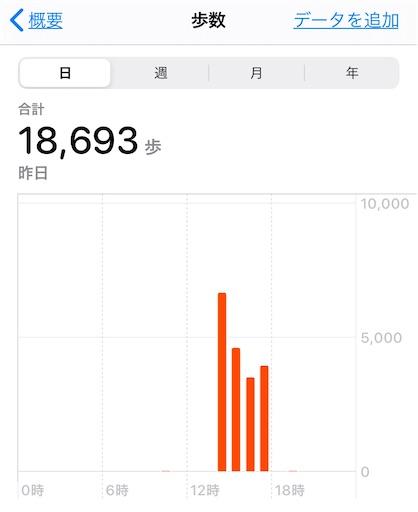 18,000歩の散歩