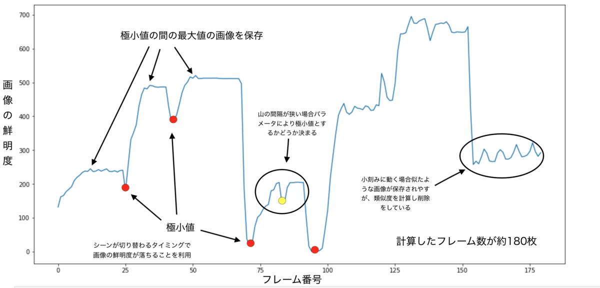 f:id:natsuume1201:20210524203529p:plain