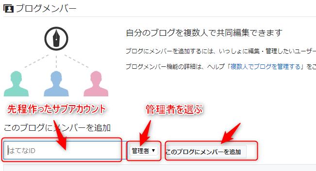 ブログメンバー画面